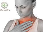 heartburn(hiatul hernia)-eyecatch