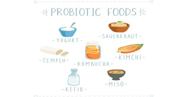 免疫力にはサワークラウト、キムチ、キーファーなどプロバイオティクスを含む食材やサプリもおすすめ