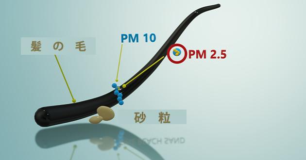 PM2.5は超微小粒子